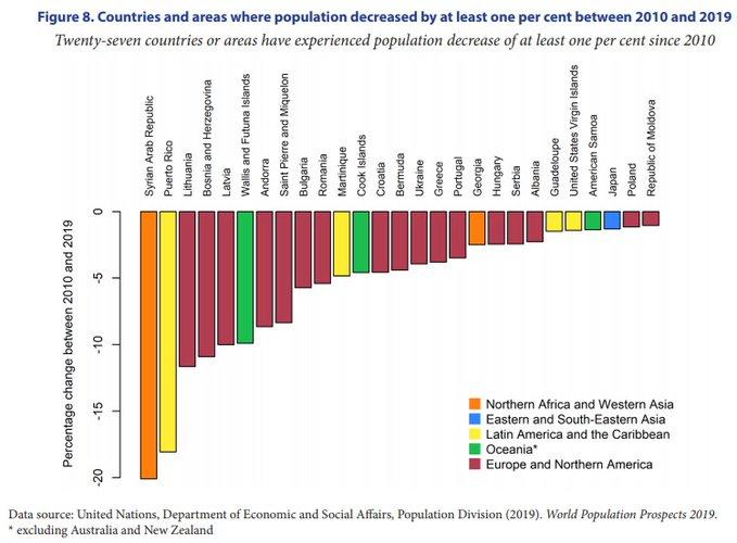 populationdecrease.jpg
